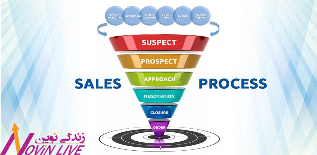 مراحل فرایند فروش